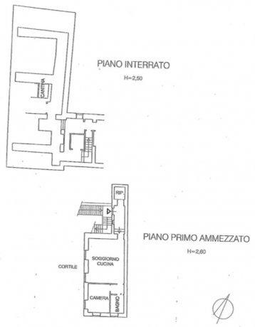 Foto 15 di Trilocale Via Monsignor Rossi, Asti