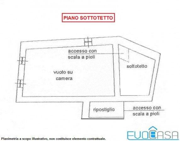 Foto 22 di Rustico / Casale Frazione Castel del Bosco 118, Roure