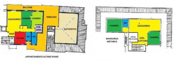 Foto 21 di Attico / Mansarda via BUOZZI, Asti