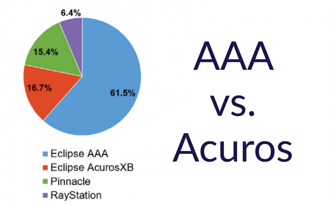 FAQ: AAA vs Acuros