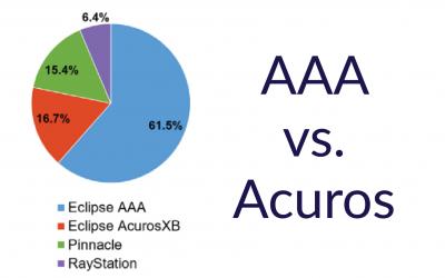FAQ: AAA vs Acuros
