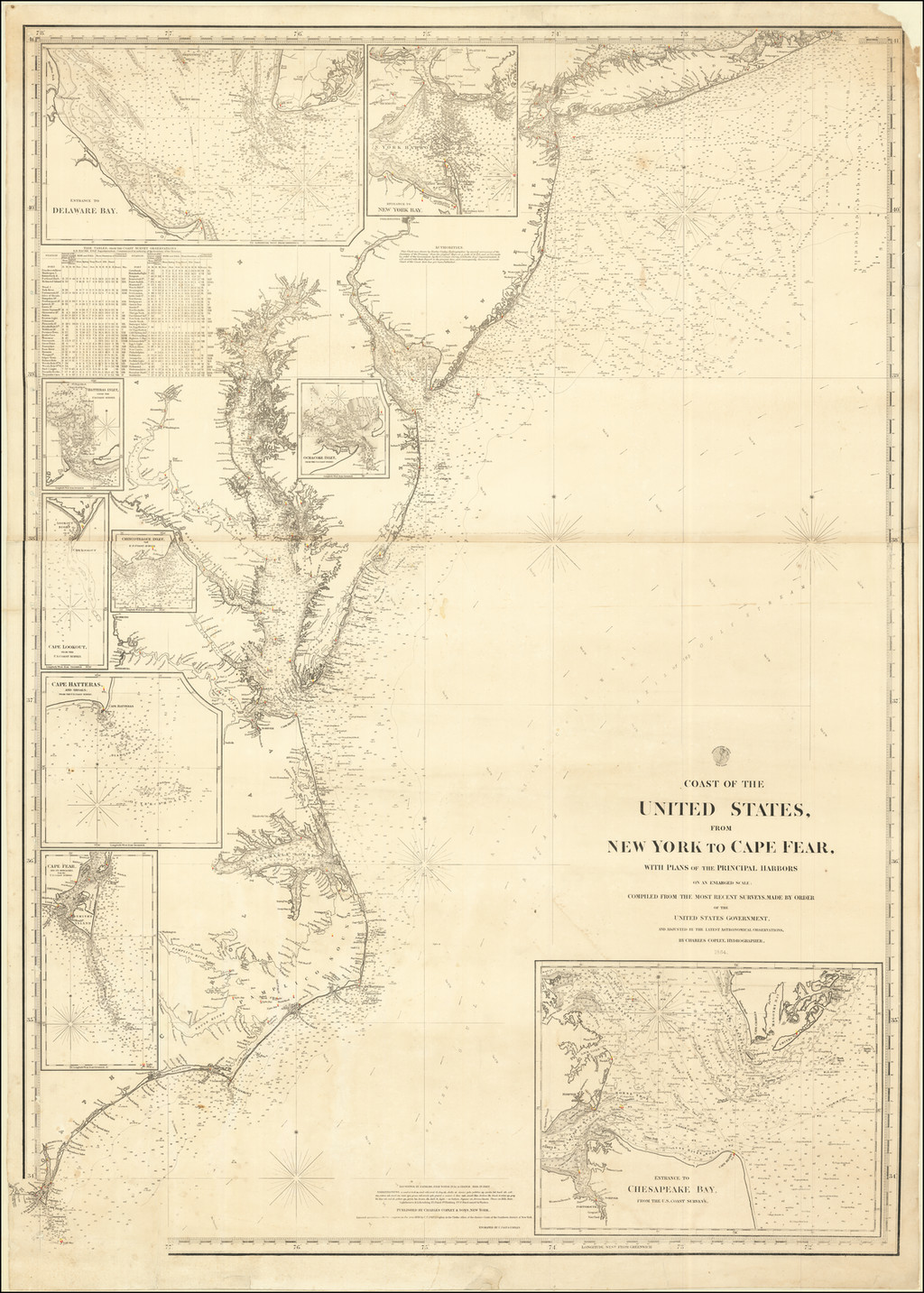 Coast of the United States From New York to Cape Fear, with Plans of the Principal Harbors on an enlarged scale:  . . . 1864 By Charles Copley