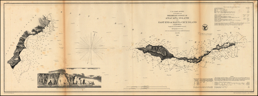 Preliminary Survey of Anacapa Island And East End of Santa Cruz Island California …  1856 By United States Coast Survey