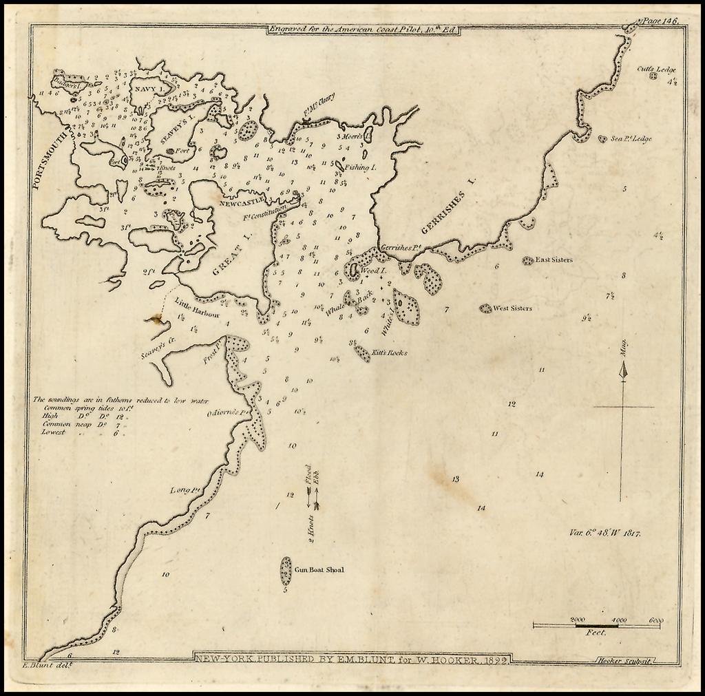 [Plan of Portsmouth Harbor] By Edmund M. Blunt