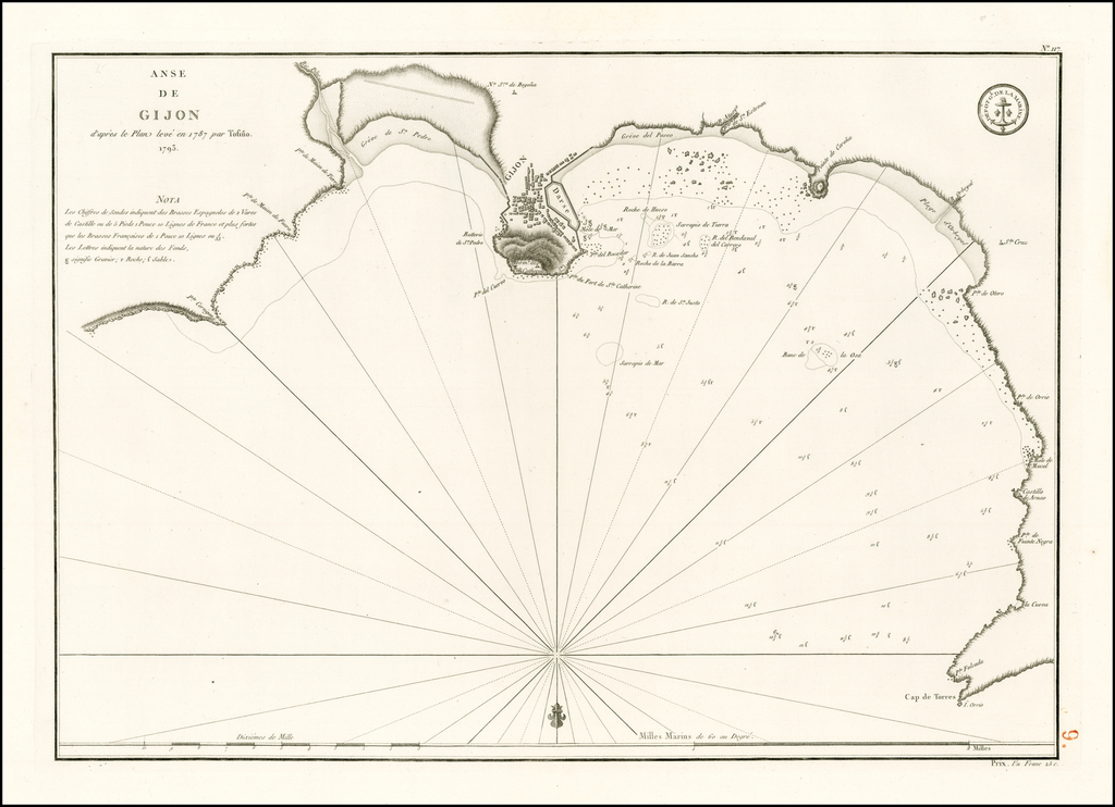 Anse de Gijon d'apres le Plan leve en 1787 par Tofino 1793 By Depot de la Marine