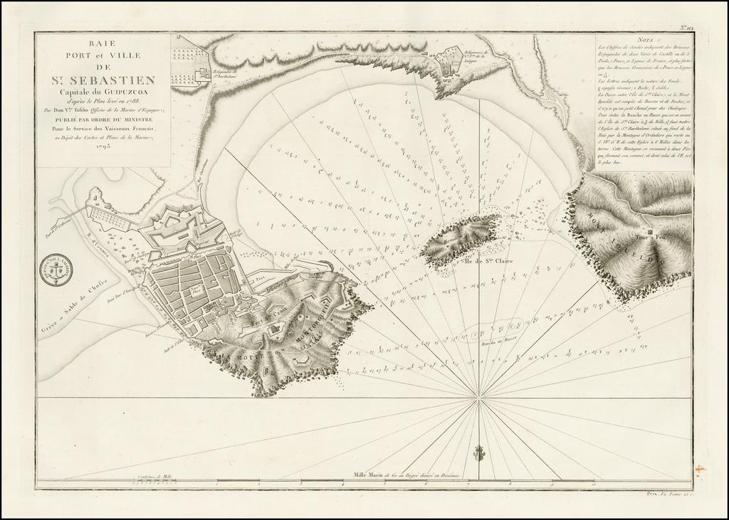 Baie Port et Ville De St. Sebastien Capitale du Guipuzcoa d'apres le Plan leve en 1788 par Don Vte. Tofino....1793 By Depot de la Marine
