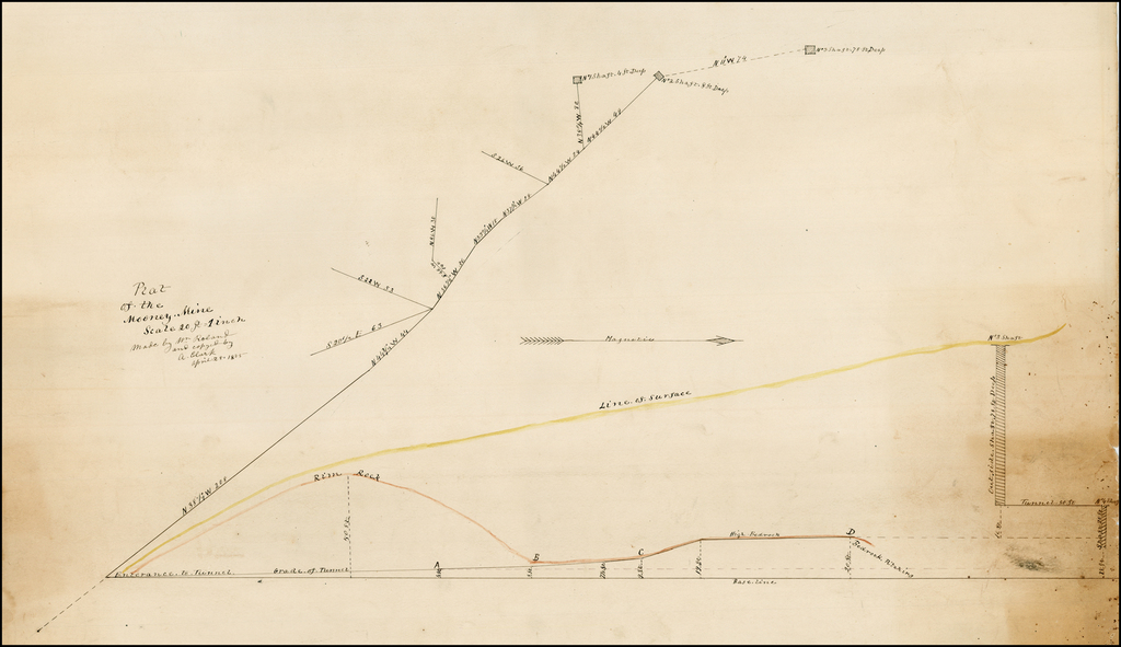 Plat of the Mooney Mine . . . Made by Mr. Roland and copied by A. Clark  April 25, 1885 By Anonymous