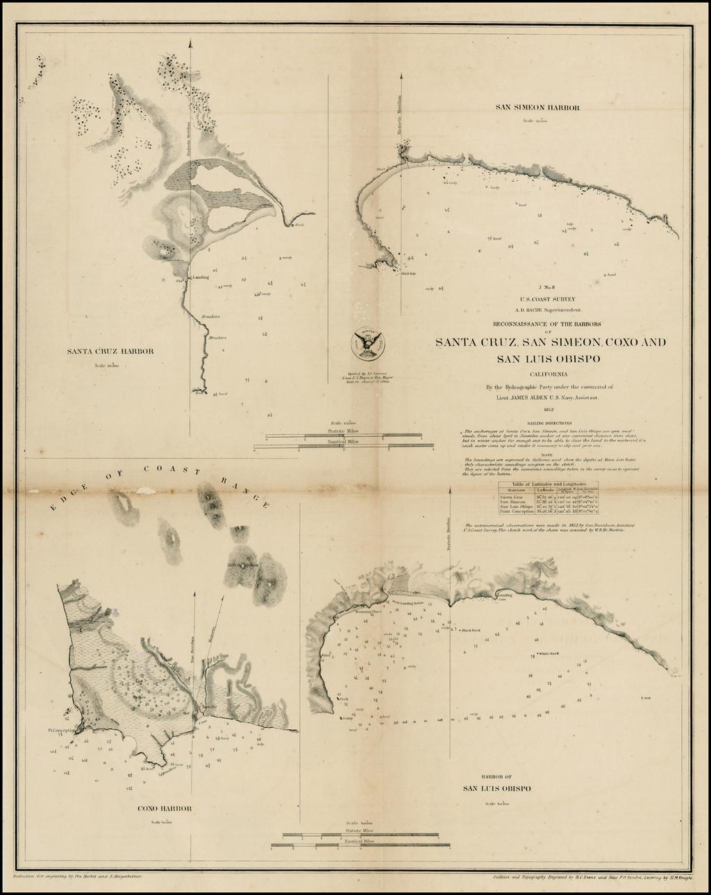 Santa Cruz Harbor [and] San Simeon Harbor [and] Coxo Harbor [and] Harbor of San Luis Obispo By United States Coast Survey