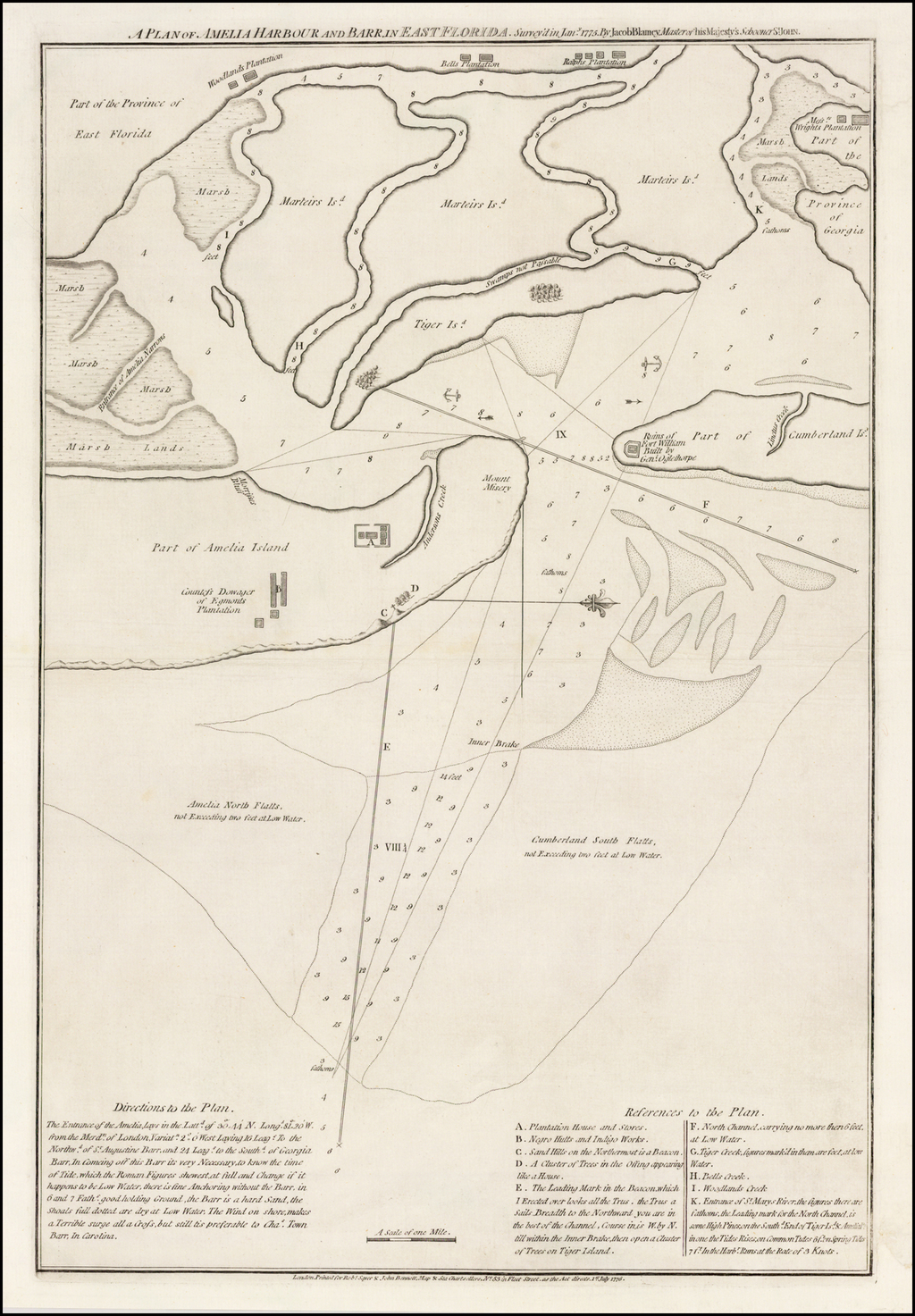 A Plan of Amelia Harbour and Bar, in East Florida, Surveyed by Jacob Blamey, Master of His Majesty's Schooner St. John  By Robert Sayer  &  John Bennett