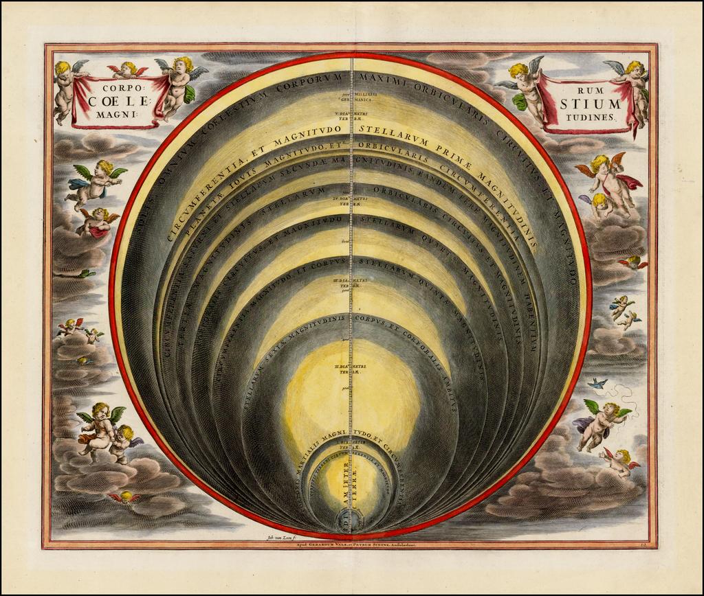 Corporum Coelestium Magnitudines By Andreas Cellarius