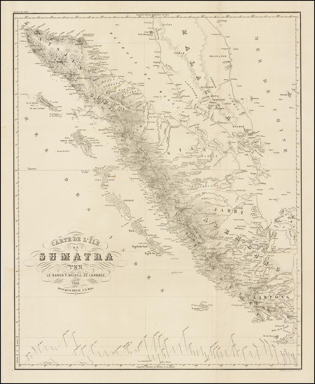 Carte De L'Ile De Sumatra Par Le Baron P Melvill De Carnbee.  1848  (includes Singapore and Straits of Malacca) By Pieter Baron Melvill van Carnbee