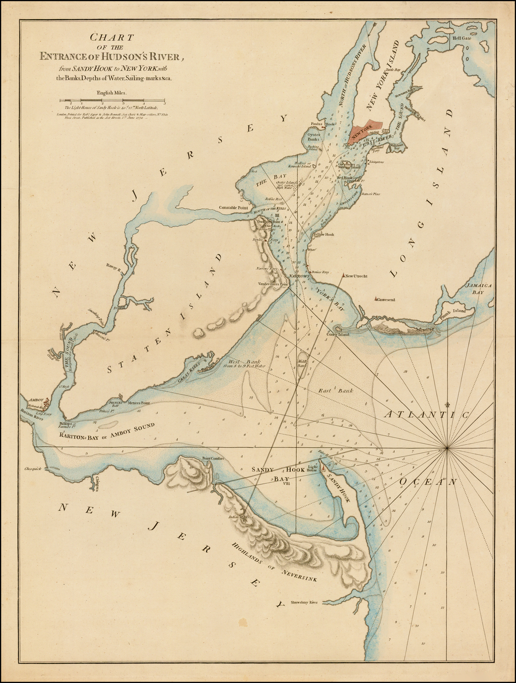 Chart of the Entrance of Hudson's River, from Sandy Hook to New York, with the Banks, Depths of Water, sailing marks, &ca. . . . 1776 By Robert Sayer  &  John Bennett