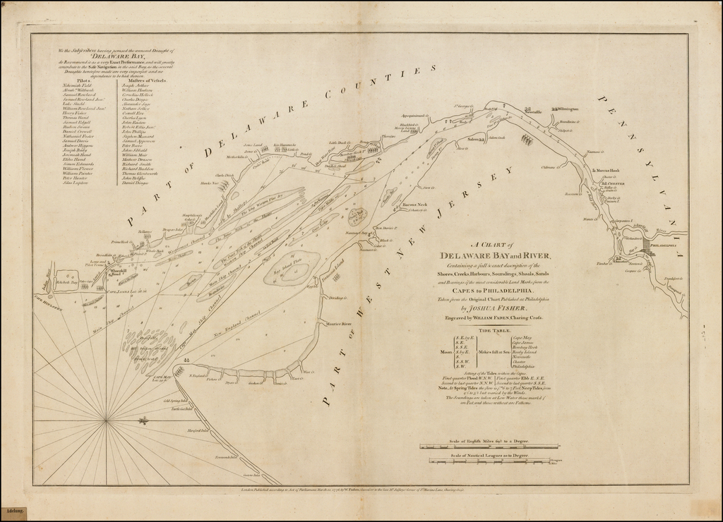 A Chart of Delaware Bay and River, Containing a full & exact description of the Shores, Creeks, Harbours, Soundings, Shoals, Sands and Bearings of the most considerable Land Marks, from the Capes to Philadelphia.  Taken from the Original Chart Published at Philadelphia By Joshua Fisher . . .  Ma By William Faden