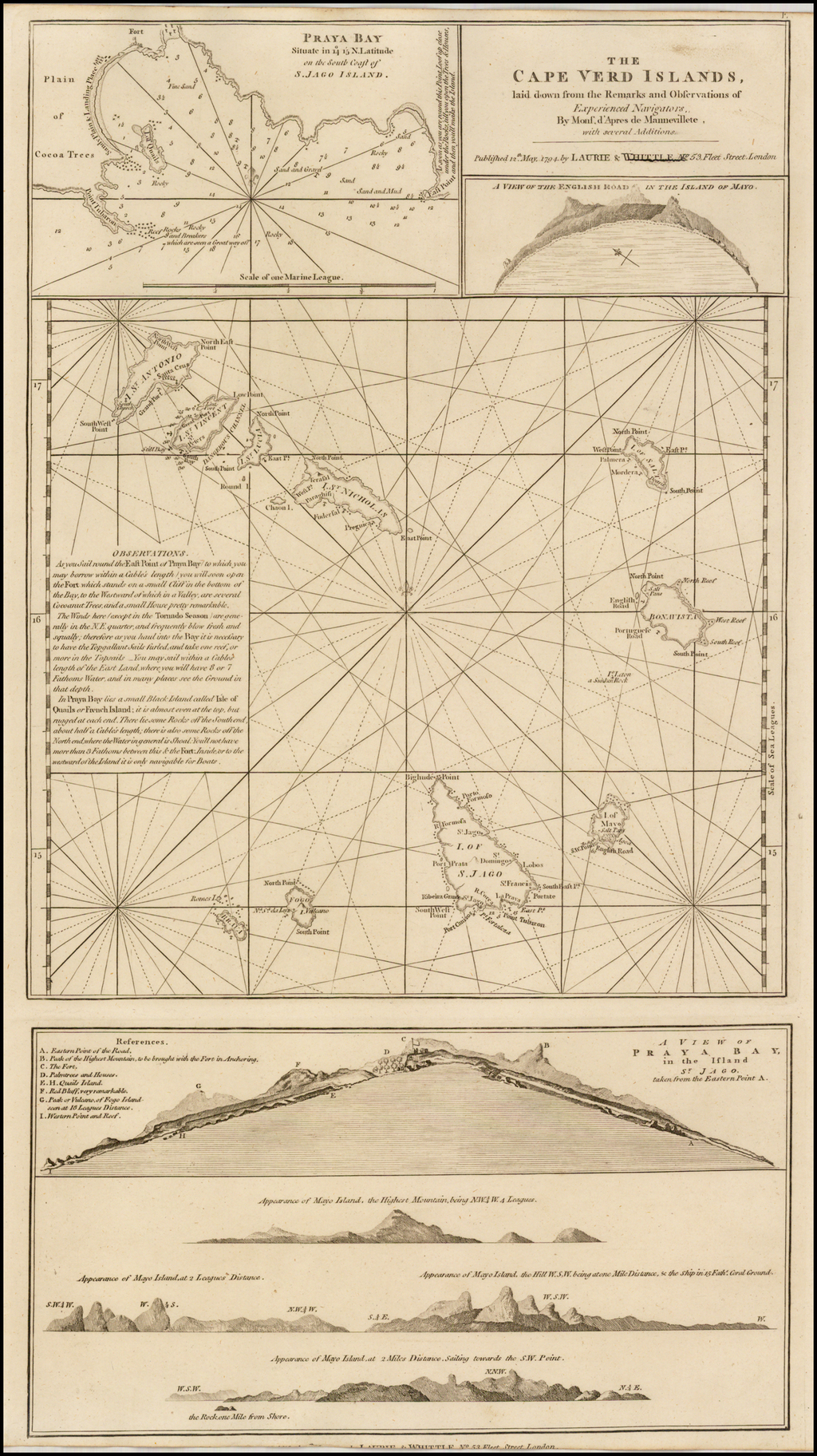 The Cape Verd Islands, Laid down from the Remarks and Observations of Experienced Navigators, By Monsr. D'Apres de Mannevillette . . . 1794 By Richard Holmes Laurie  &  James Whittle