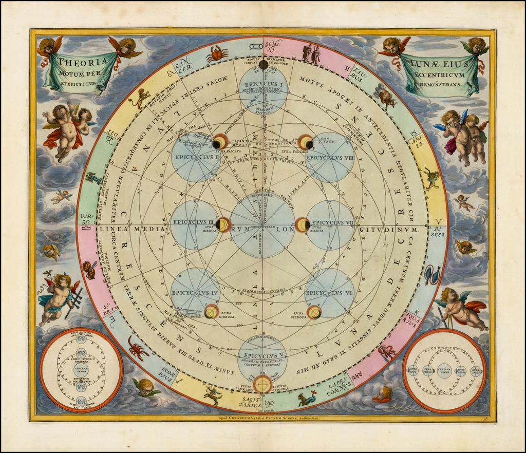 Theoria Lunae, Eius Motum Per Eccentricum Et Epicyclum Demonstrans By Andreas Cellarius