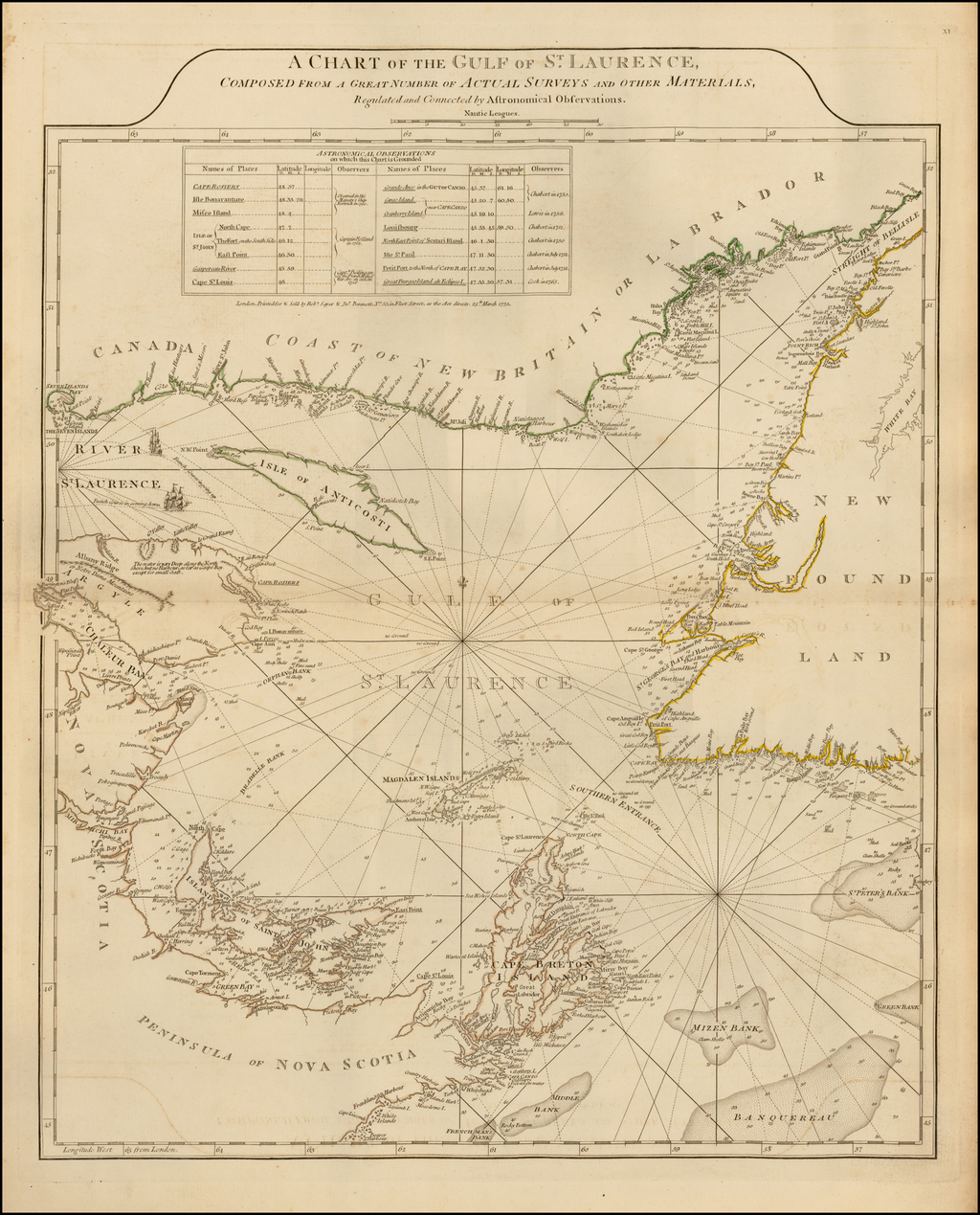A Chart of the Gulf of St. Laurence, Composed From A Great Number of Actual Surveys and other Materials, Regulated by Astronomical Observations By Robert Sayer  &  John Bennett