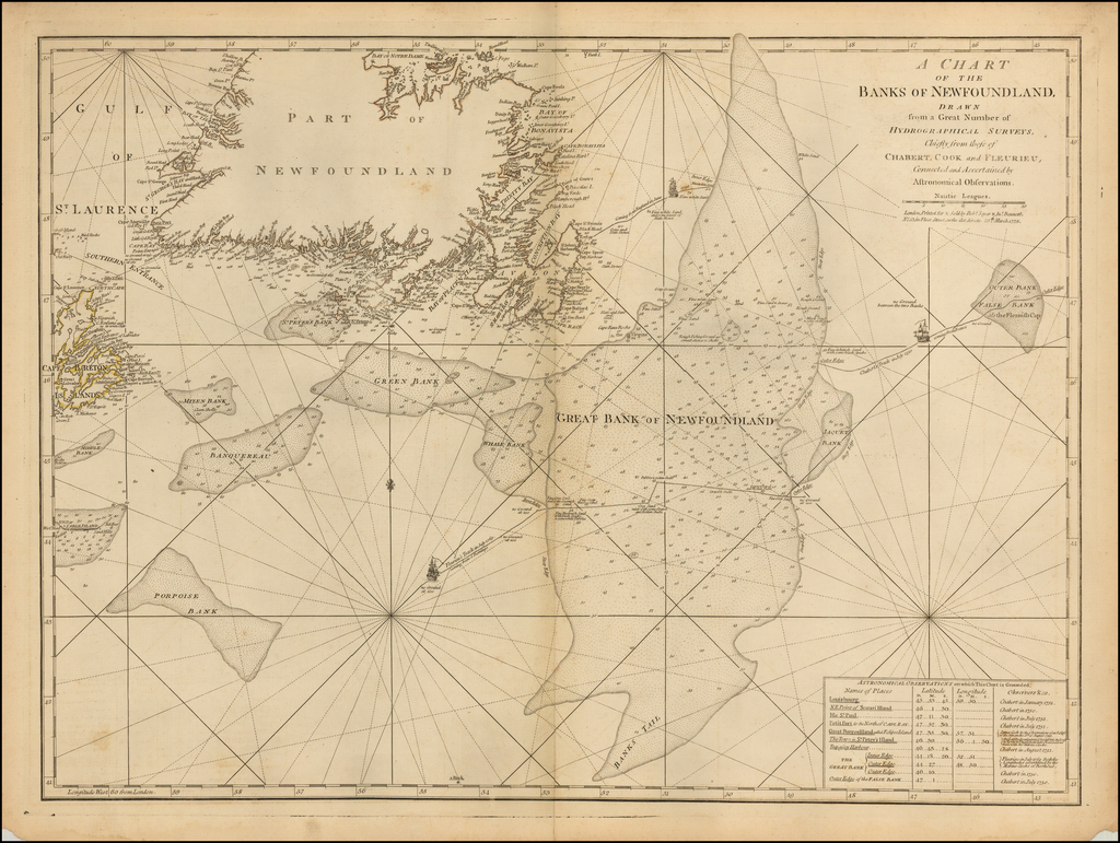 A Chart of the Banks of Newfoundland Drawn from a Great Number of Hydrographical Surveys, Chiefly from those of Chabert, Cook and Fleurieu, Corrected and Ascertained Astronomical Observations. . . 1775 By Robert Sayer / John Bennett