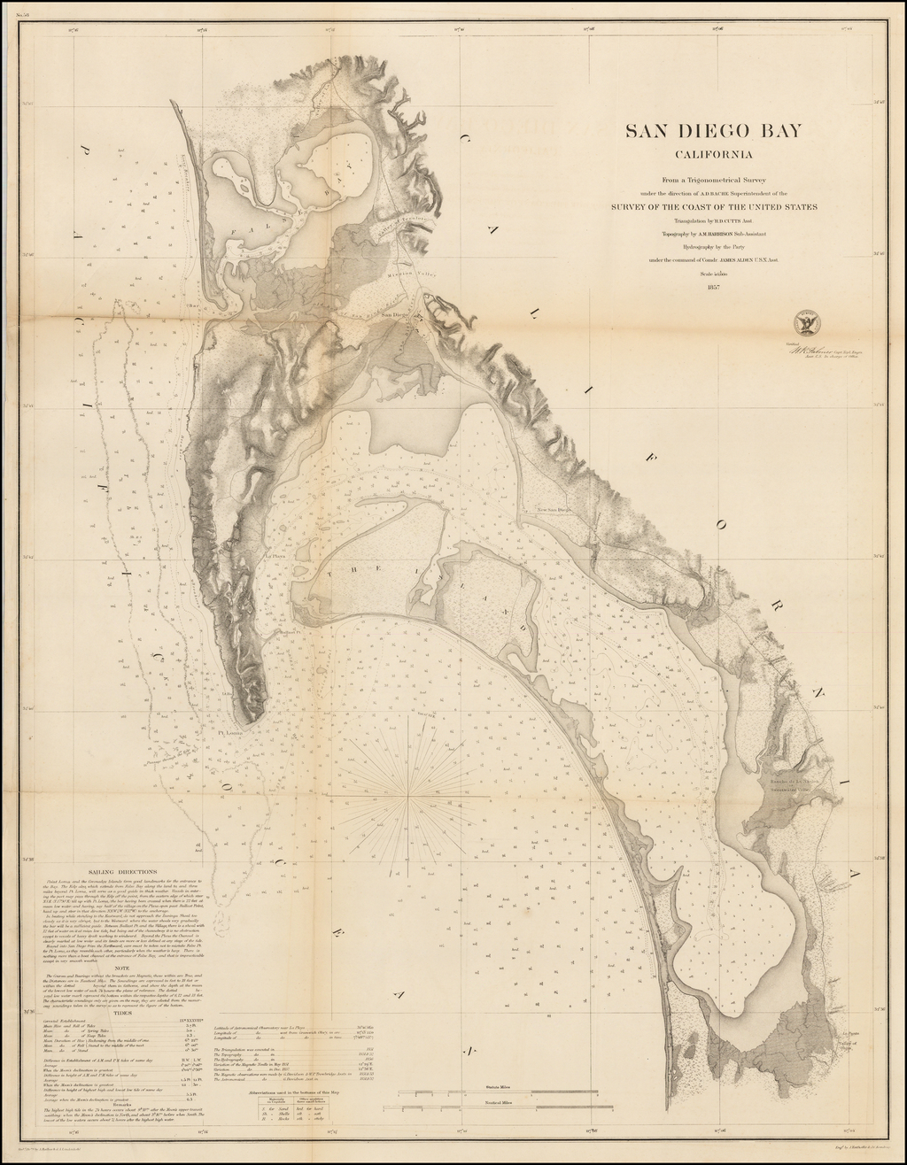 San Diego Bay From Trigonometrical Survey . . . 1857 By United States Coast Survey