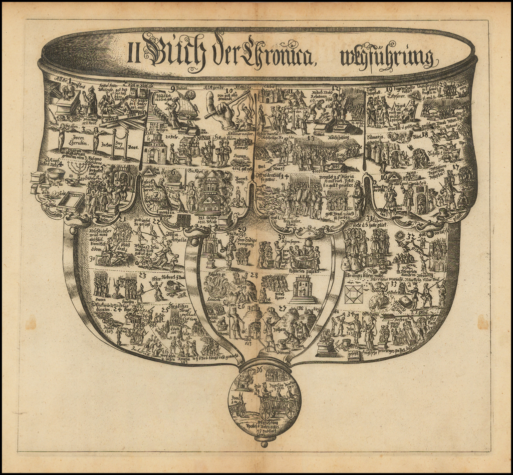 II Buch der Chronica. [Allegorical Biblical engraving.] By Johannes Buno