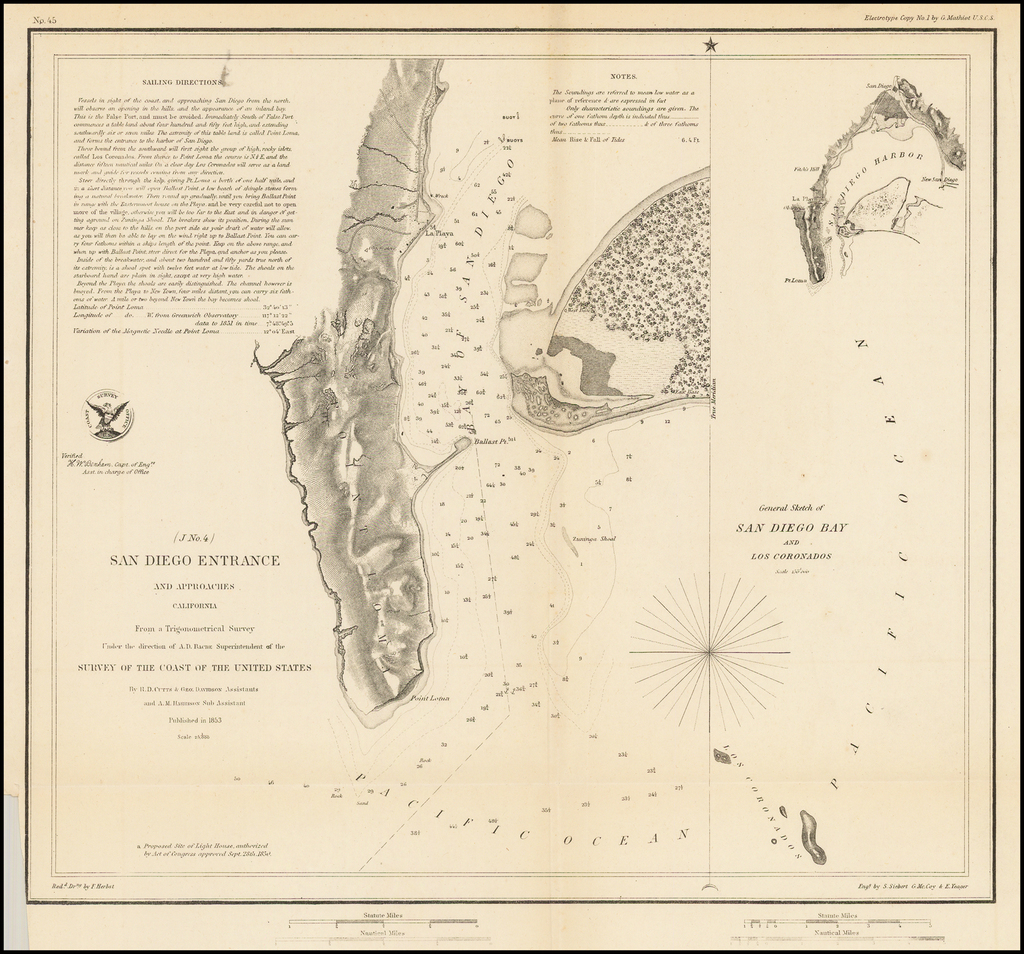 San Diego Entrance and Approaches . . . 1853 By U.S. Coast Survey