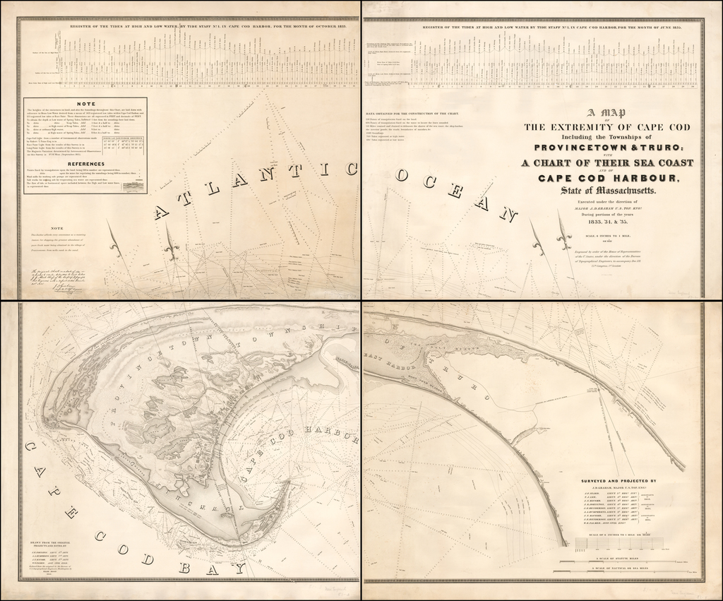 A Map of The Extremity of Cape Cod Including the Townships of Provincetown & Truro: with A Chart of Their Sea Coast and of Cape Cod Harbour, State of Massachusetts. Executed under the Direction of Major J.D. Graham U.S. Top. Engr. During portions of the years 1833, '34 & 35. By United States Bureau of Topographical Engineers