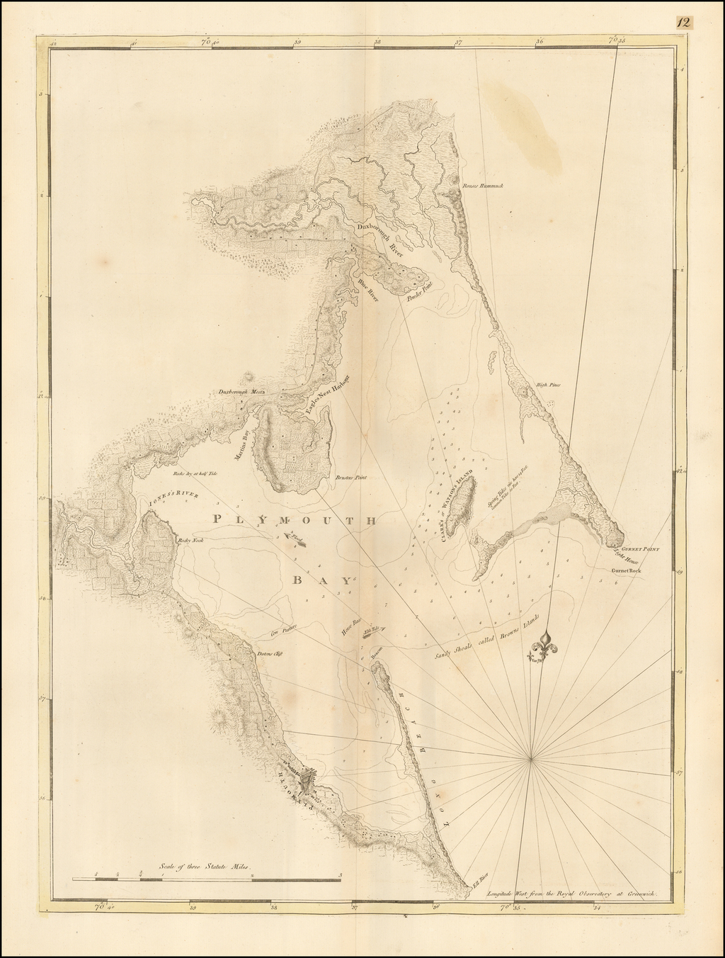 [Plymouth Bay, Cape Cod Bay, Duxbury Bay] By Joseph Frederick Wallet Des Barres