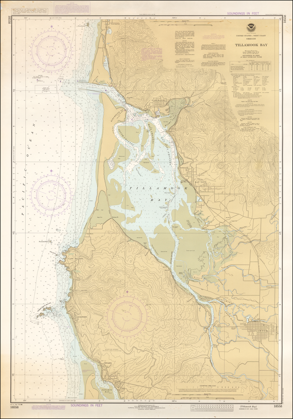 Tillamook Bay  By National Oceanic and Atmospheric Administration