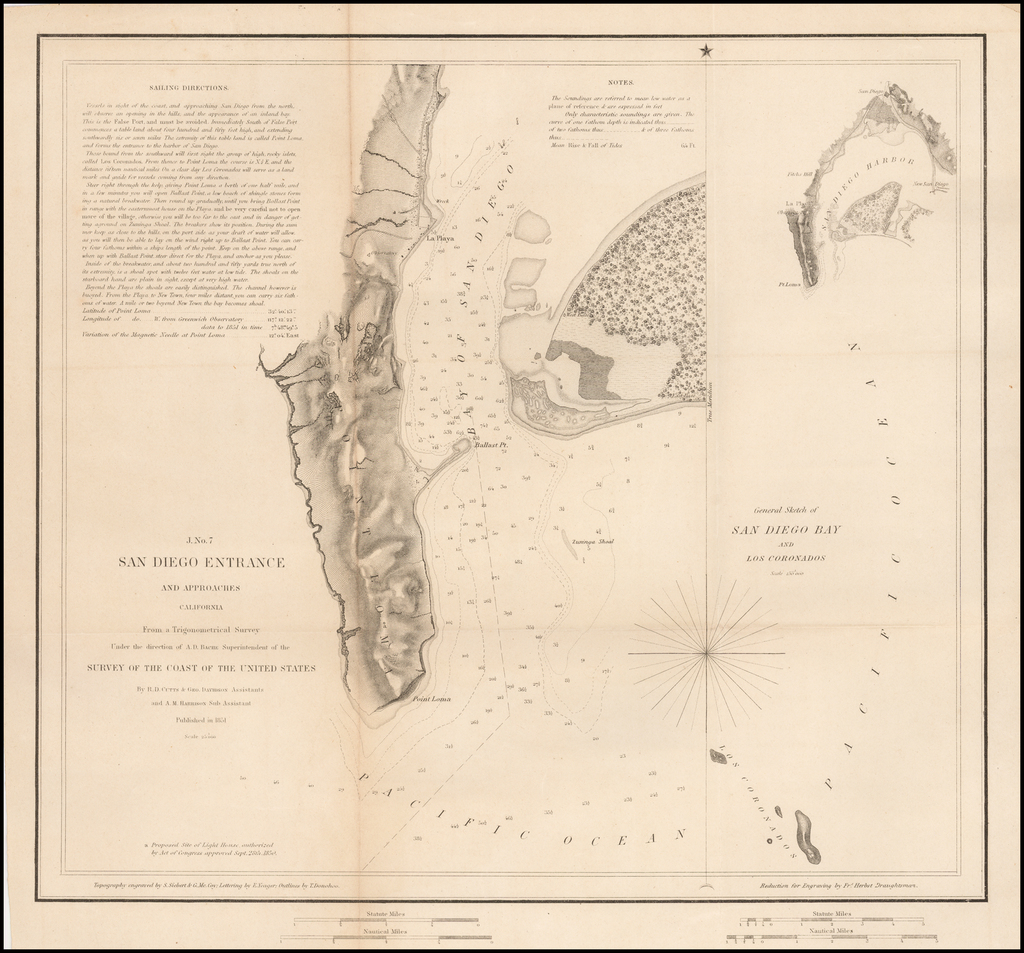 San Diego Entrance and Approaches . . . 1851 By U.S. Coast Survey