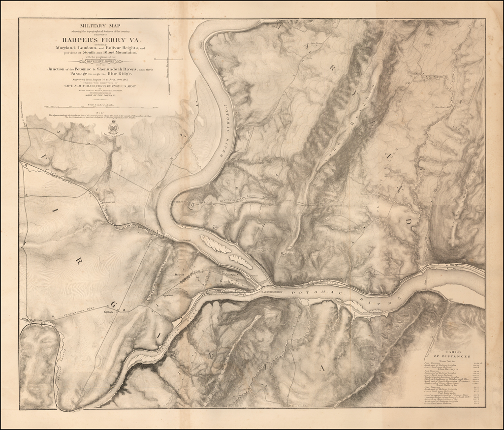 Military Map showing the Topographical features of the country adjacent to Harper's Ferry VA. including Maryland, Loudoun, and Bolivar Heights, and portions of South and Short Mountains, with the positions of the Defensive Works, also the Junction of the Potomac & Shenandoah Rivers . . . 186 By U.S. Army Corps of Topographical Engineer