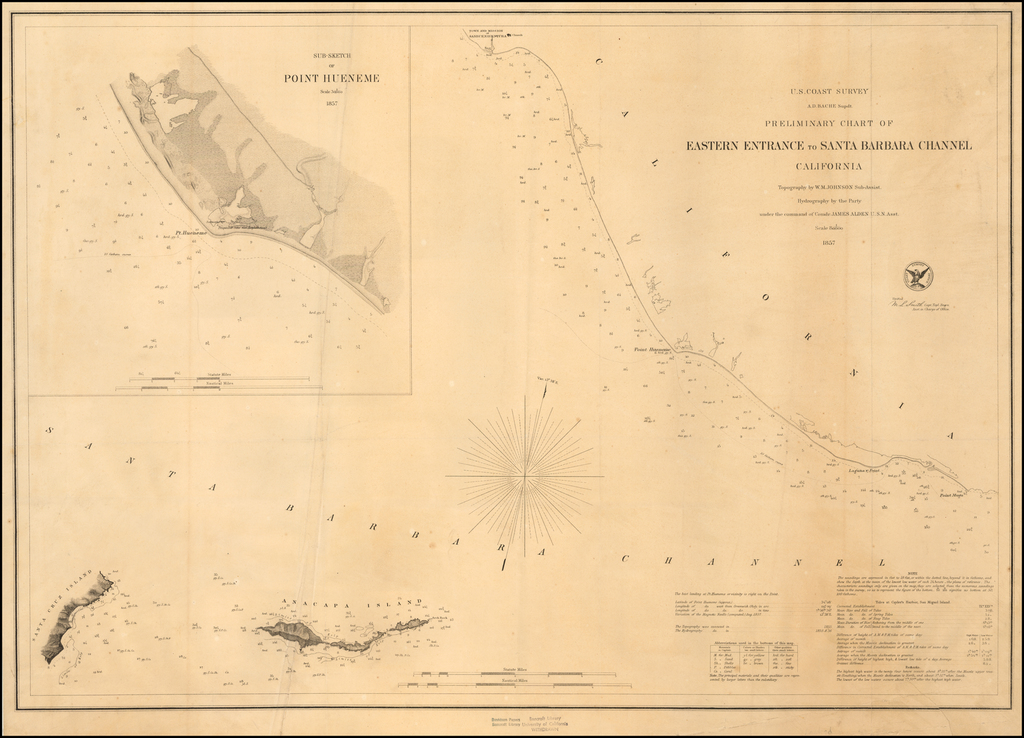 Preliminary Chart of Eastern Entrance of Santa Barbara Channel . . . 1857  (Rare Separately Published Example) By United States Coast Survey / George Davidson
