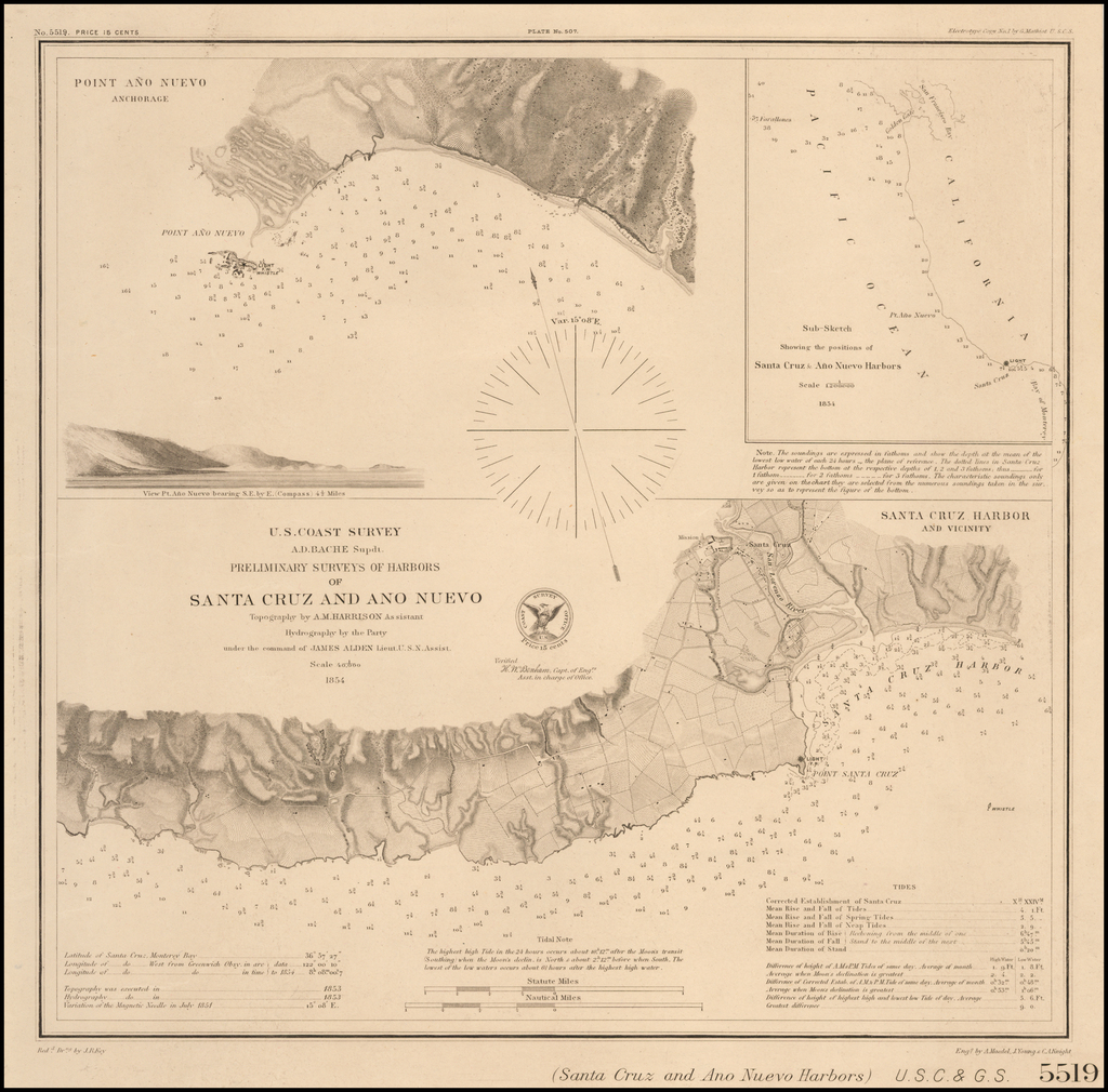 Preliminary Surveys of the Harbors of Santa Cruz and Ano Nuevo . .  .1854 By U.S. Coast & Geodetic Survey