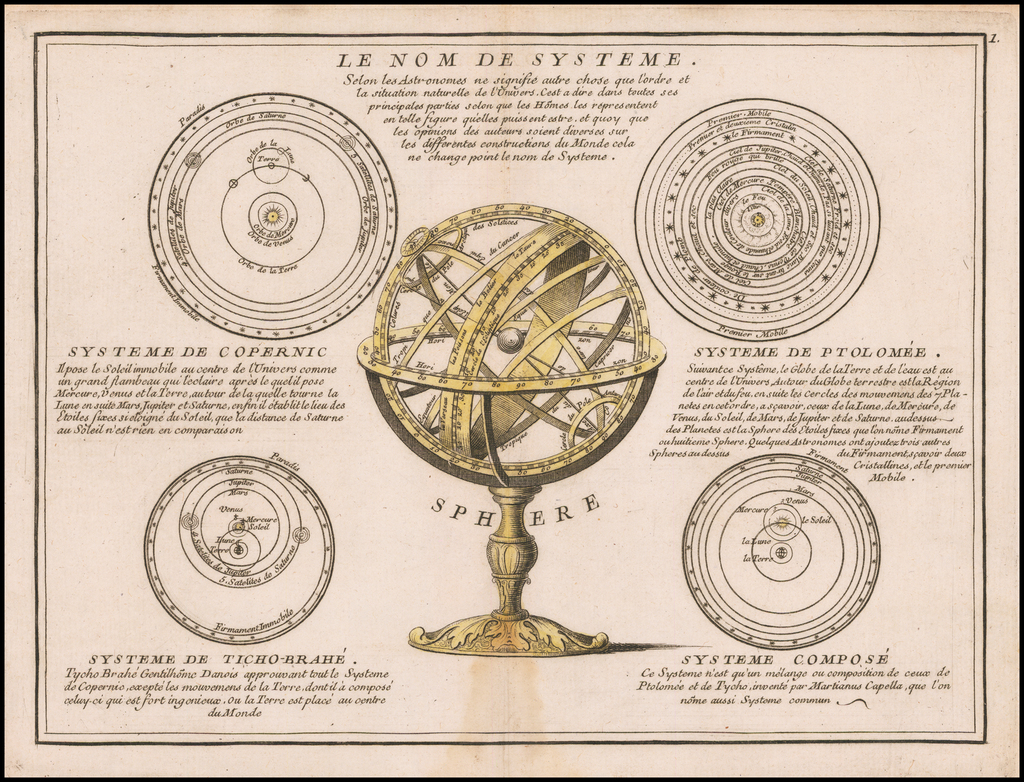 Le Nom De Systeme [Armillary Sphere and models of the Solar System] By George Louis Le Rouge