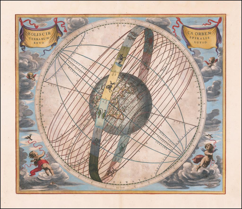 Solis Circa Orbem Terrarum Spiralis Revolutio By Andreas Cellarius