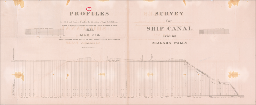Profiles Survey for Ship Canal around Niagara Falls By United States Bureau of Topographical Engineers