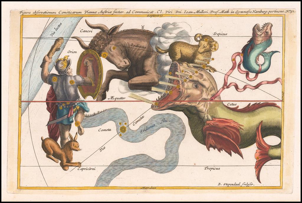 Figura observationum Cometicarum Vienne Austrice factar, ad Communicat. CL. Viri Dni, Ioan Mulleri, in Gynmasi Hamburg . . . . By Stanislaus Lubieniecki