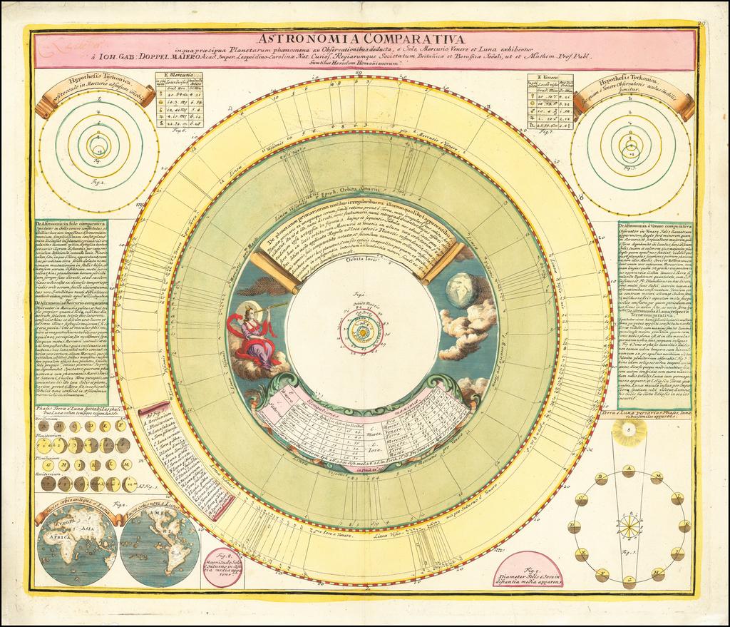 Astronomia Comparativa in qua praecipua Planetarum phoenomena ex Observationibus deducta, e Sole, Mercurio, Venere, et Luna exhibentur . . . . By Johann Gabriele Doppelmayr