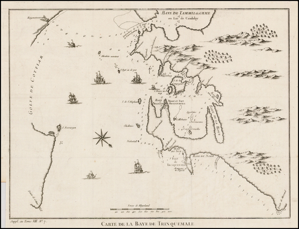 44-India, Other Islands and Sri Lanka Map By Jacques Nicolas Bellin