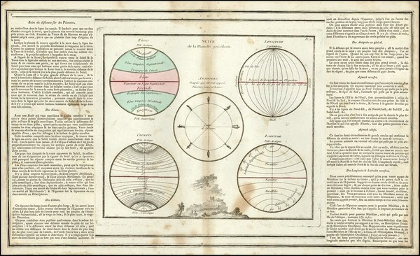 44-World, Curiosities and Celestial Maps Map By Buy de Mornas