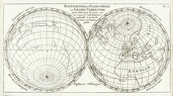 51-World, World, Northern Hemisphere, Southern Hemisphere and Polar Maps Map By Sanson fils