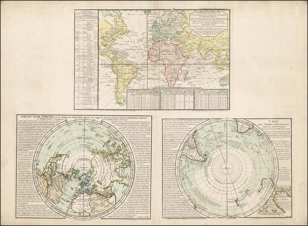 81-World, Northern Hemisphere, Southern Hemisphere and Polar Maps Map By Philippe Buache