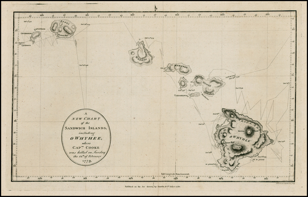 37-Hawaii and Hawaii Map By Harrison & Co.