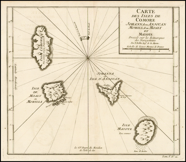 60-East Africa and African Islands, including Madagascar Map By Jacques Nicolas Bellin