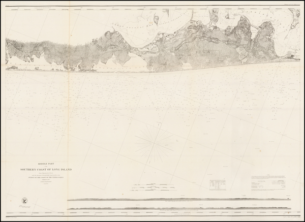 96-New York State Map By United States Coast Survey
