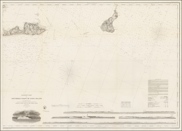 14-New York State Map By United States Coast Survey