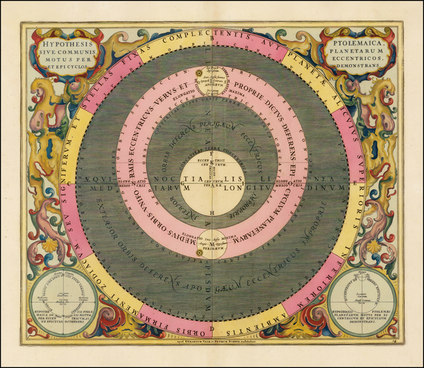 70-Western Hemisphere, Southern Hemisphere, Curiosities and Celestial Maps Map By Andreas Cellariu