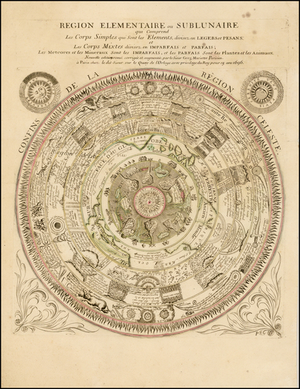 30-World, World, Southern Hemisphere, Polar Maps, Curiosities and Celestial Maps Map By Gregoire M