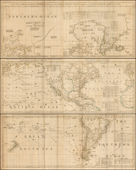 7-World, South America, Pacific, California and America Map By Robert Sayer  &  Bradock Mead
