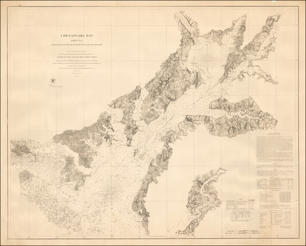 47-Mid-Atlantic, Maryland and Southeast Map By United States Coast Survey