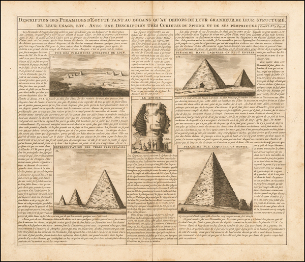 Egypt Map By Henri Chatelain