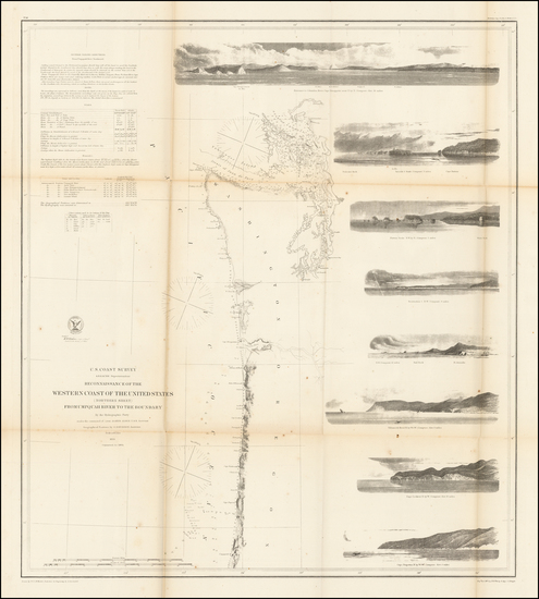 85-Oregon and Washington Map By United States Coast Survey